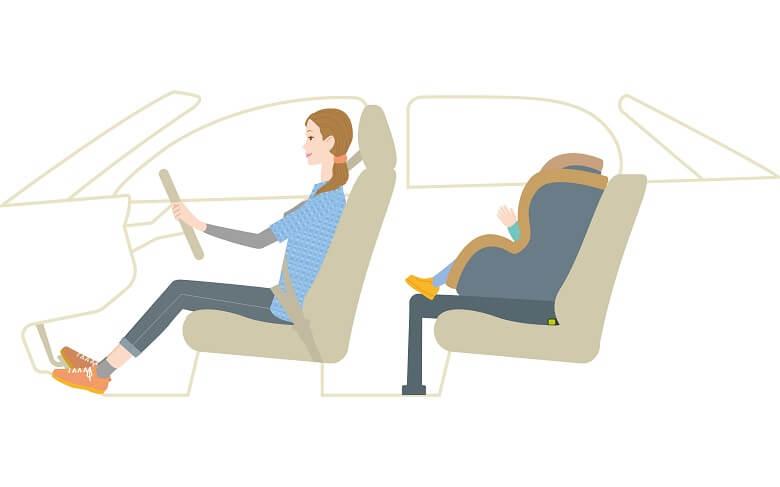 Ergonomie im Auto